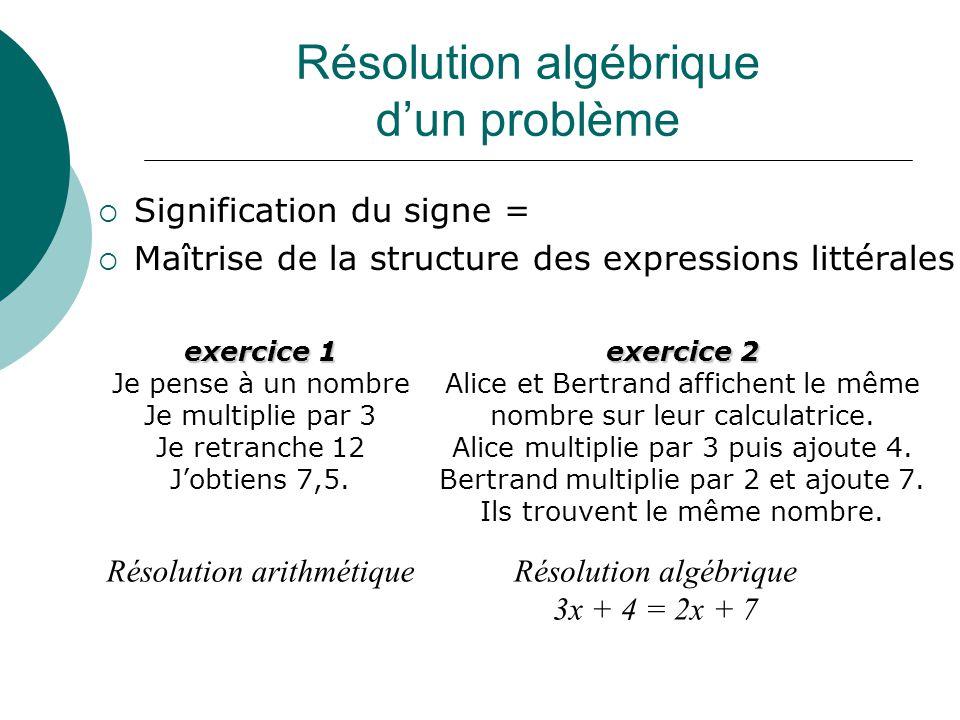 Résolution algébrique d'un problème
