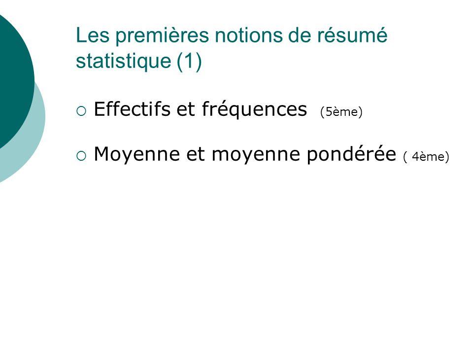 Les premières notions de résumé statistique (1)