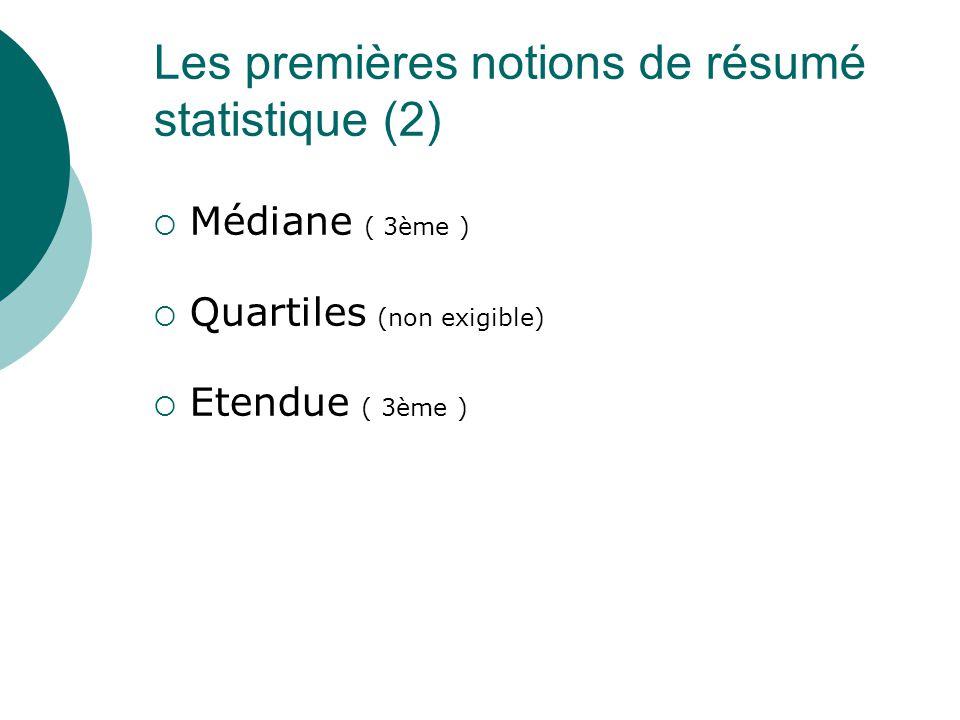 Les premières notions de résumé statistique (2)