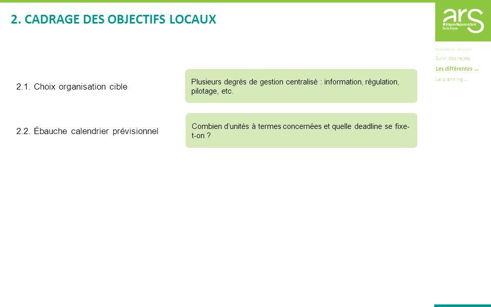 2. CADRAGE DES OBJECTIFS LOCAUX