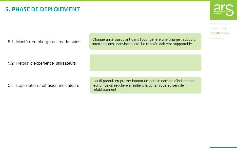 5. PHASE DE DEPLOIEMENT 5.1. Montée en charge unités de soins