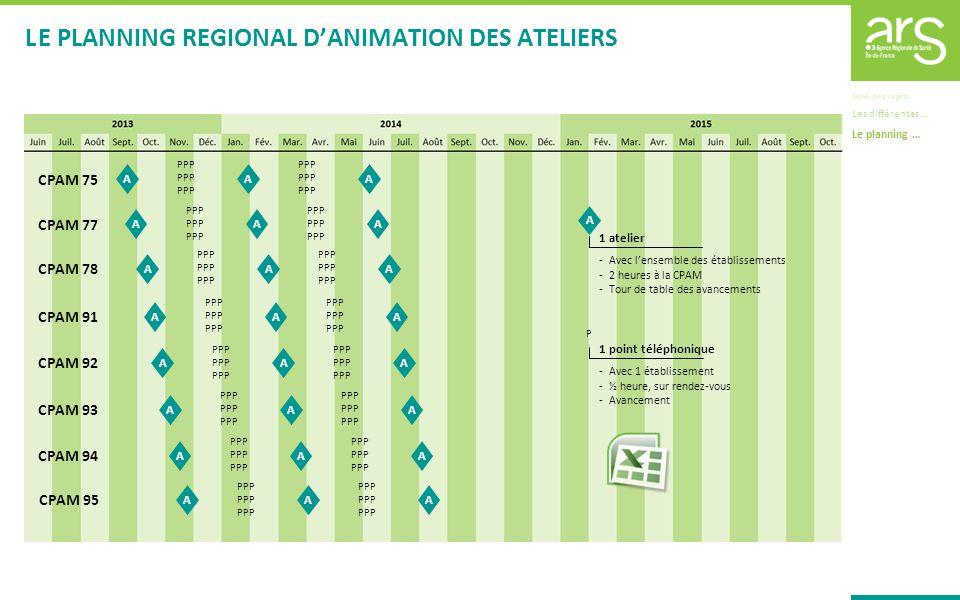 L E PLANNING REGIONAL D'ANIMATION DES ATELIERS
