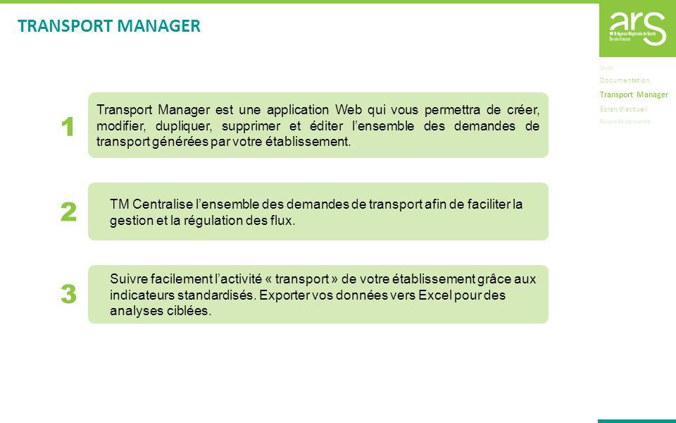 TRANSPORT MANAGER Outil. Documentation. Transport Manager. Ecran d'accueil. Nouvelle demande.