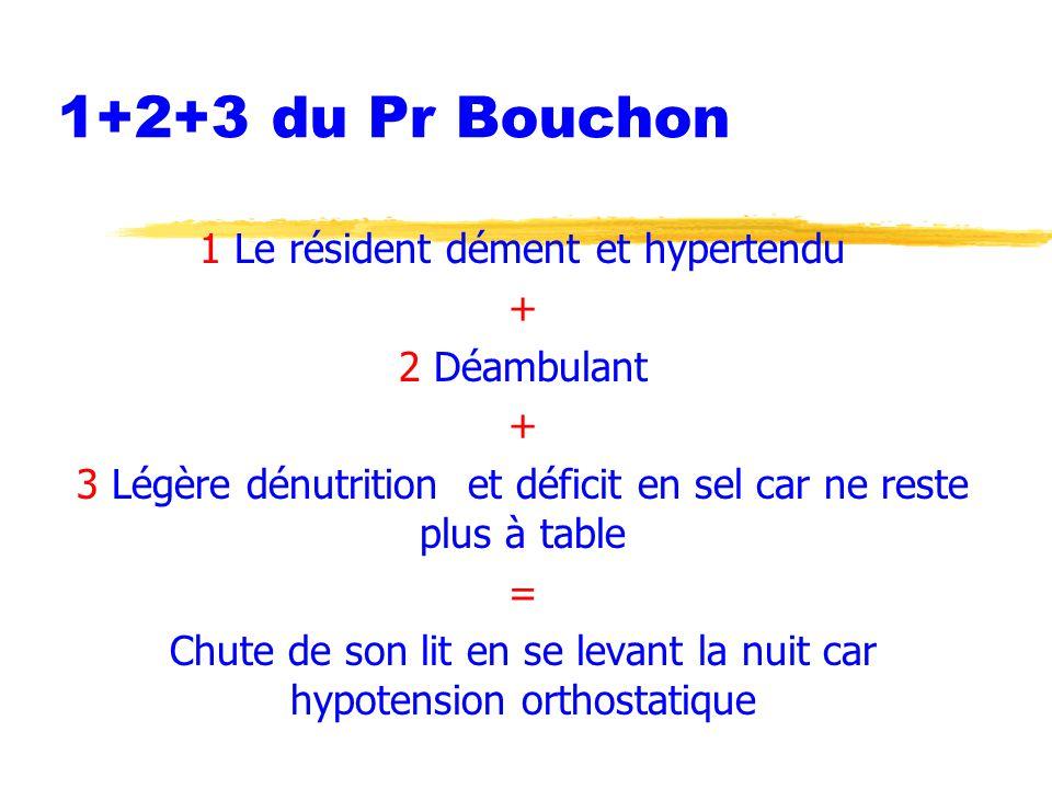 1+2+3 du Pr Bouchon 1 Le résident dément et hypertendu + 2 Déambulant