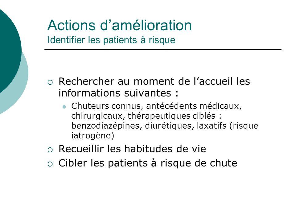 Actions d'amélioration Identifier les patients à risque