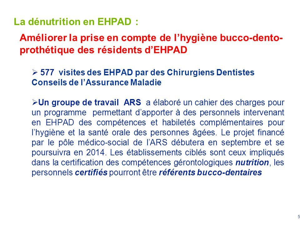 La dénutrition en EHPAD :