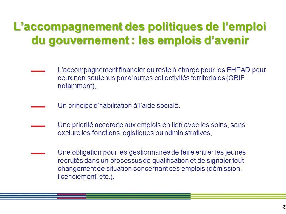 L'accompagnement des politiques de l'emploi du gouvernement : les emplois d'avenir