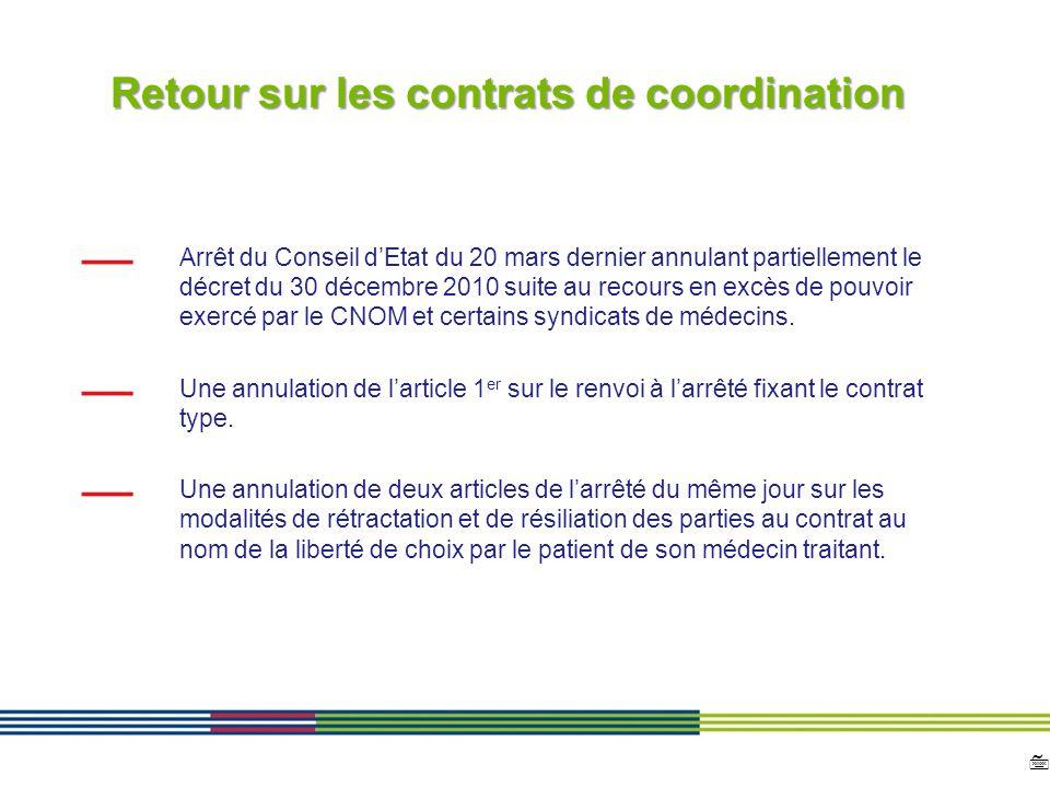 Retour sur les contrats de coordination
