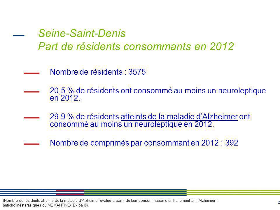 Seine-Saint-Denis Part de résidents consommants en 2012