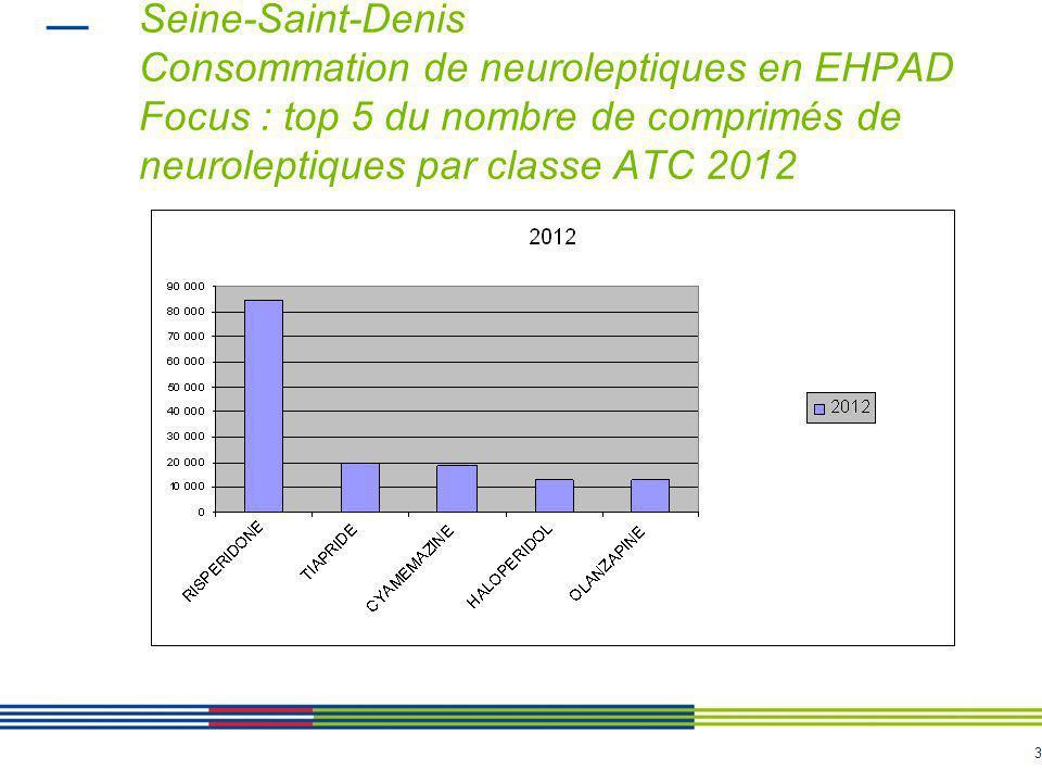 Seine-Saint-Denis Consommation de neuroleptiques en EHPAD Focus : top 5 du nombre de comprimés de neuroleptiques par classe ATC 2012