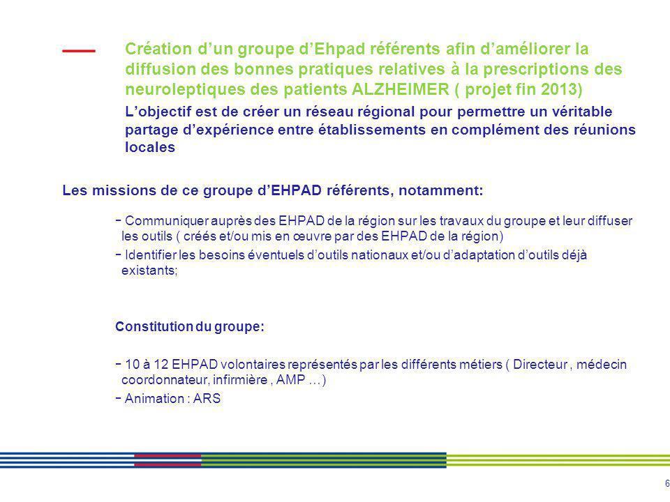 Création d'un groupe d'Ehpad référents afin d'améliorer la diffusion des bonnes pratiques relatives à la prescriptions des neuroleptiques des patients ALZHEIMER ( projet fin 2013)
