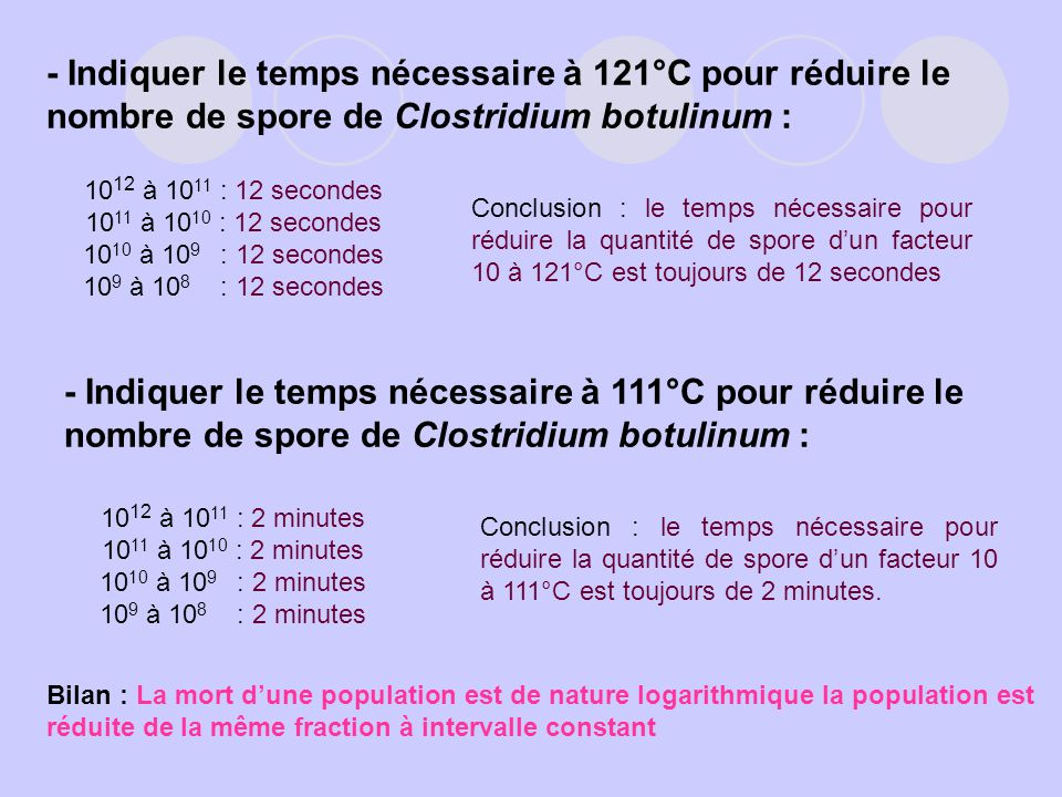 - Indiquer le temps nécessaire à 121°C pour réduire le nombre de spore de Clostridium botulinum :