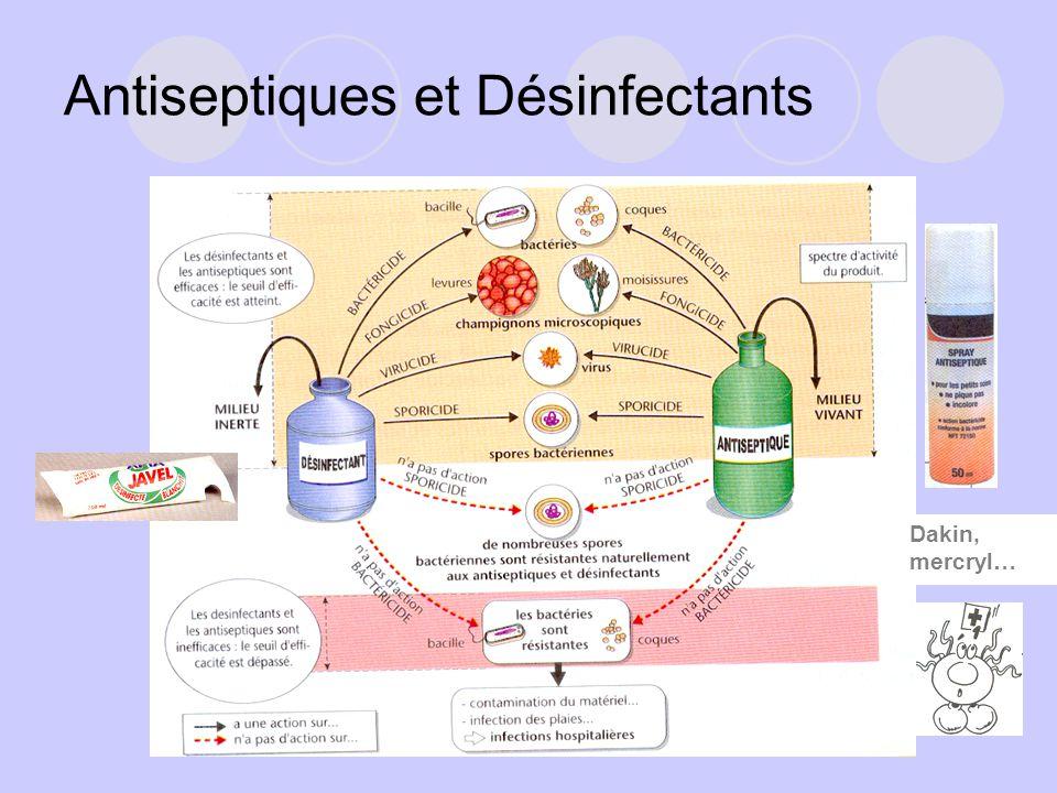 Antiseptiques et Désinfectants