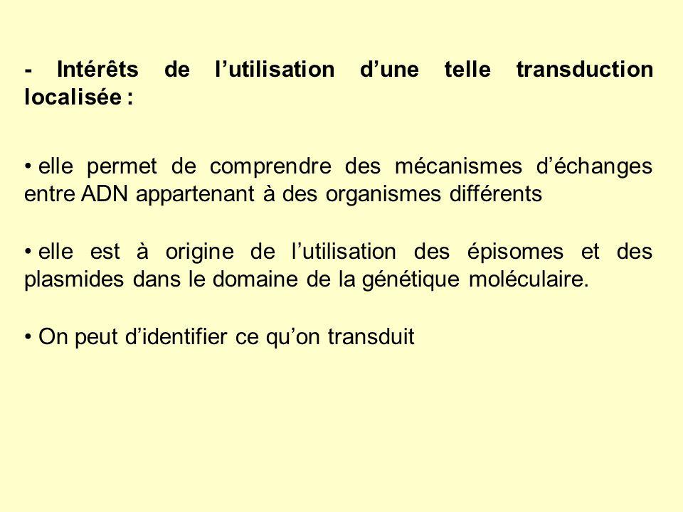 - Intérêts de l'utilisation d'une telle transduction localisée :