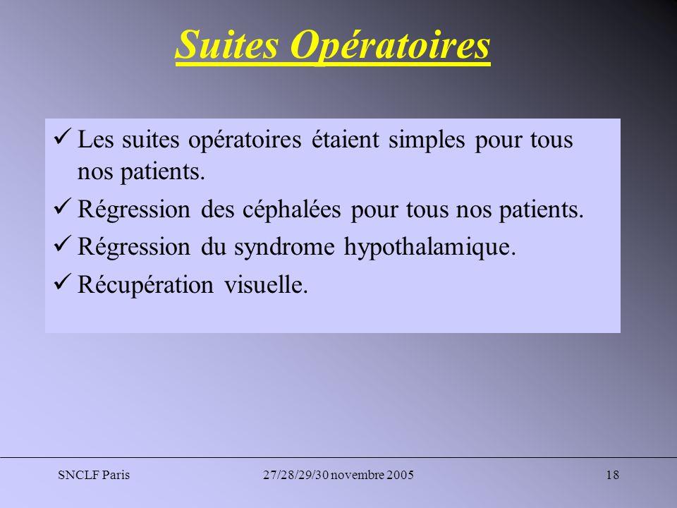Suites Opératoires Les suites opératoires étaient simples pour tous nos patients. Régression des céphalées pour tous nos patients.