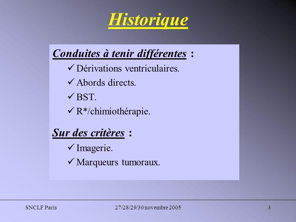 Historique Conduites à tenir différentes : Sur des critères :