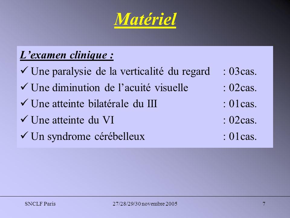 Matériel L'examen clinique :