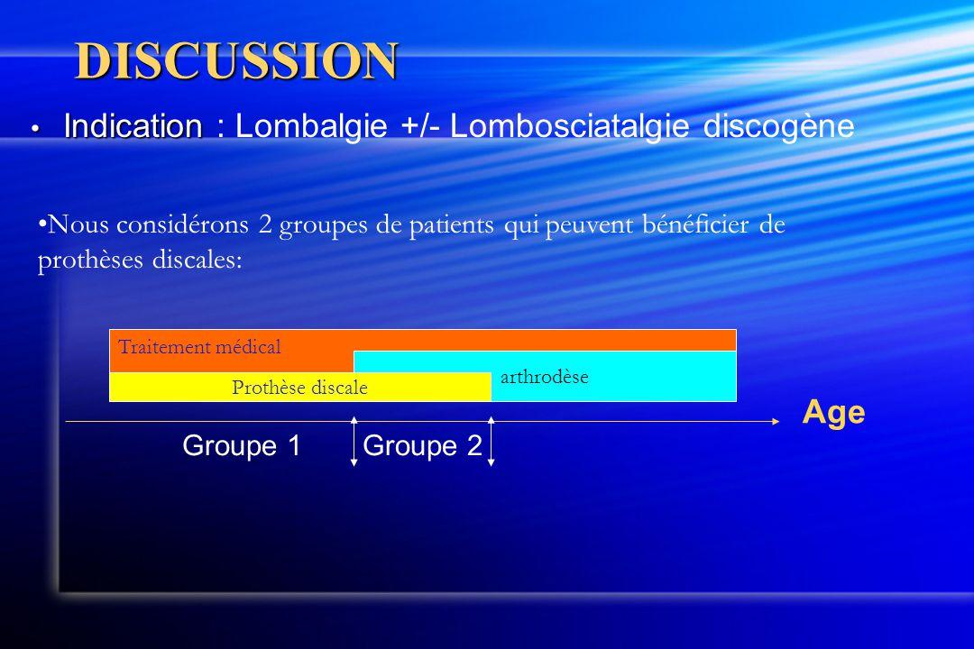 DISCUSSION Indication : Lombalgie +/- Lombosciatalgie discogène Age