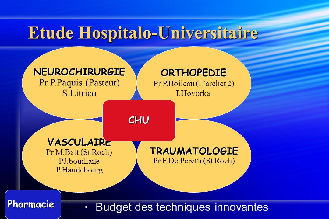Etude Hospitalo-Universitaire