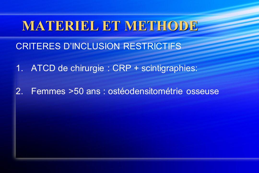 MATERIEL ET METHODE CRITERES D'INCLUSION RESTRICTIFS