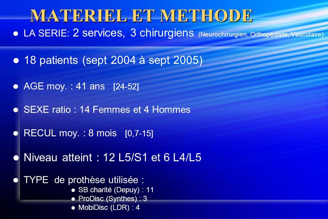 MATERIEL ET METHODE 18 patients (sept 2004 à sept 2005)