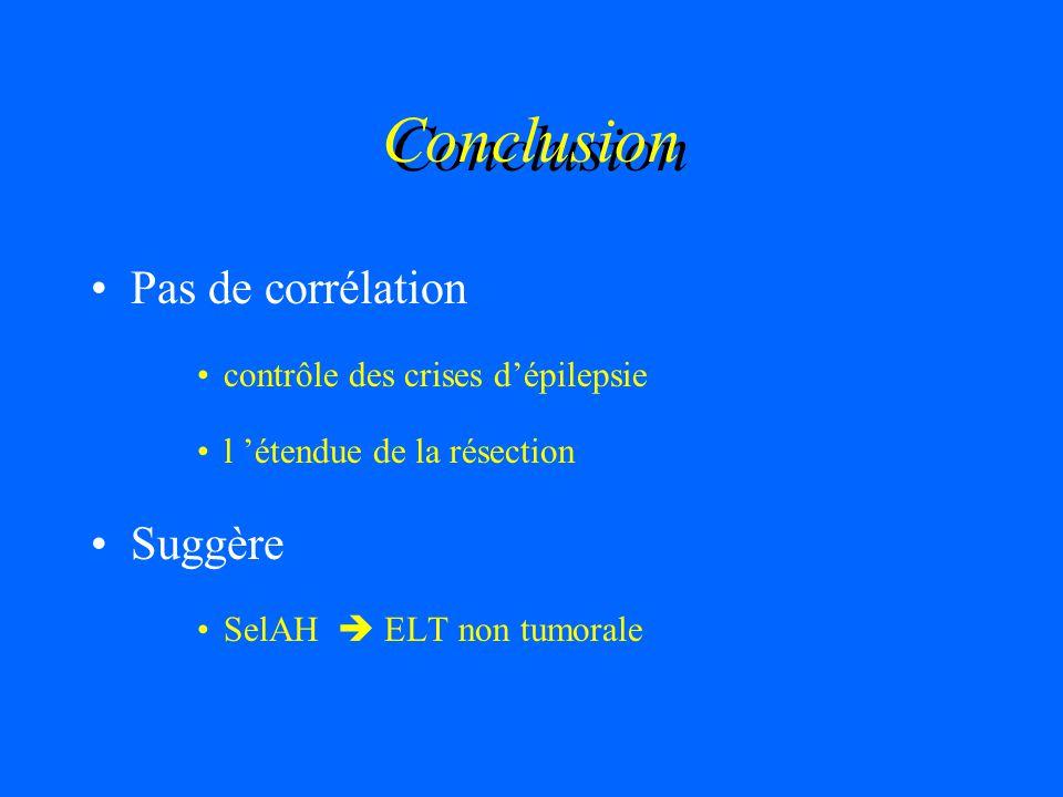 Conclusion Pas de corrélation Suggère contrôle des crises d'épilepsie
