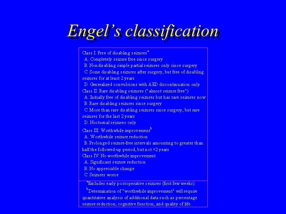 Engel's classification