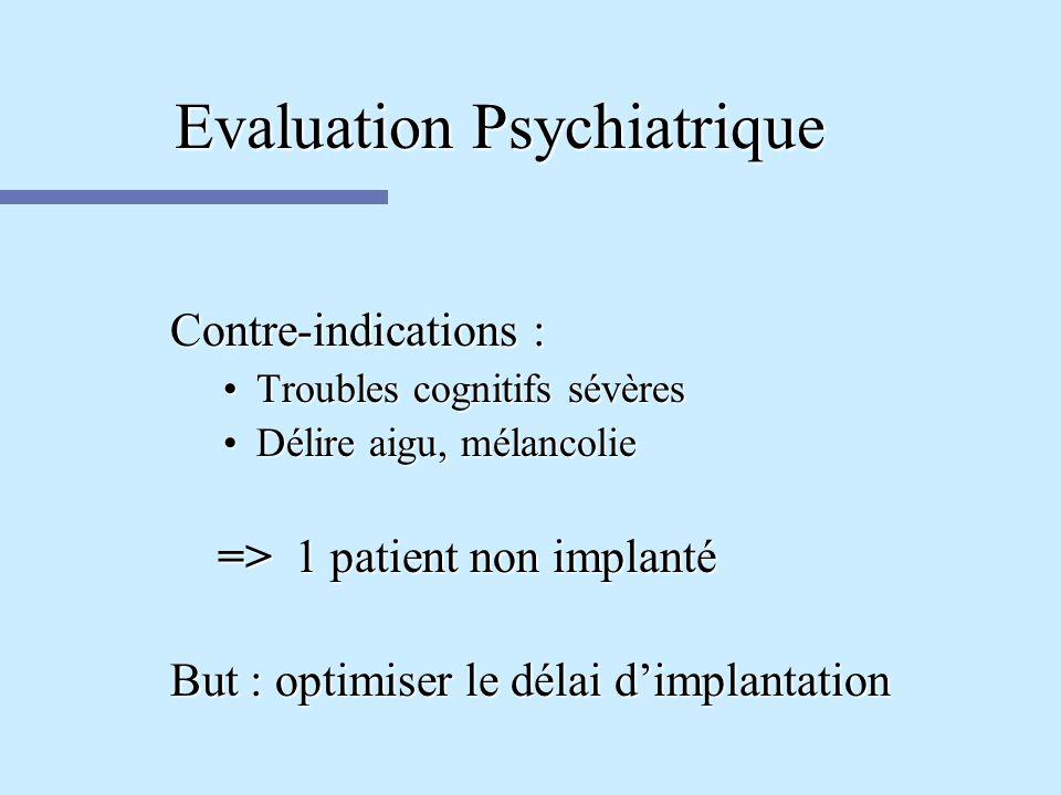 Evaluation Psychiatrique