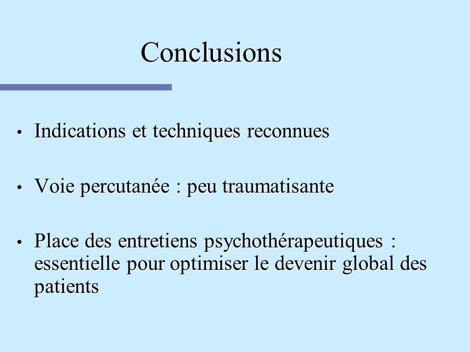 Conclusions Indications et techniques reconnues