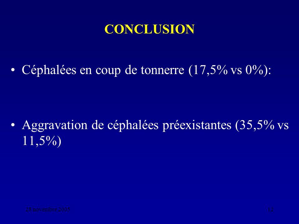 Céphalées en coup de tonnerre (17,5% vs 0%):