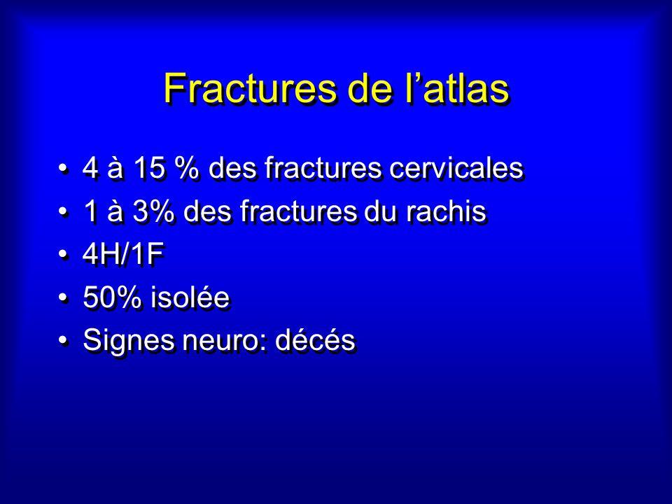 Fractures de l'atlas 4 à 15 % des fractures cervicales
