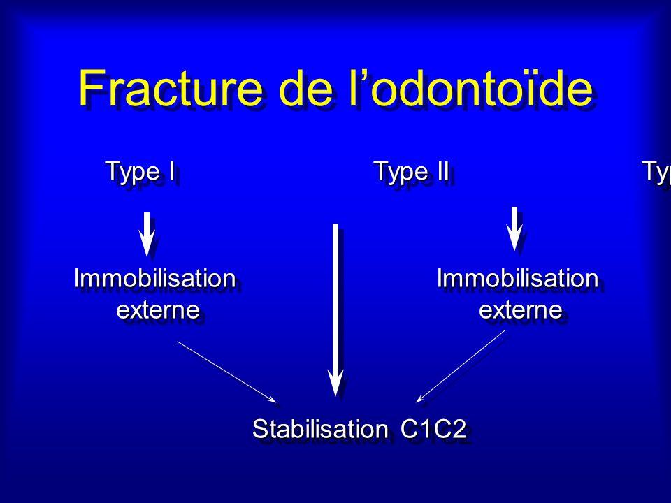 Fracture de l'odontoïde