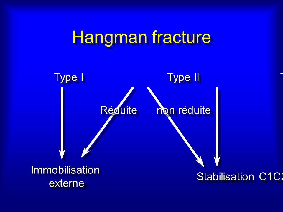 Hangman fracture Type I Type II Type III Réduite non réduite