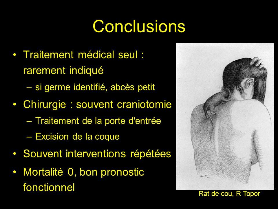 Conclusions Traitement médical seul : rarement indiqué