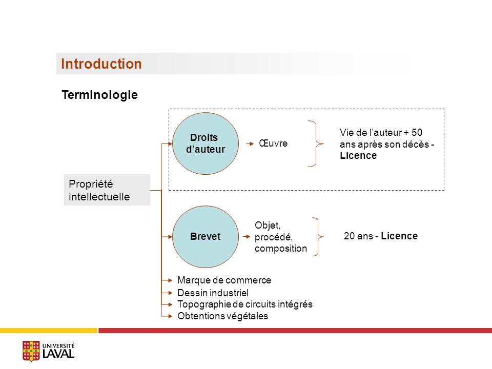 Introduction Terminologie Propriété intellectuelle Droits d'auteur
