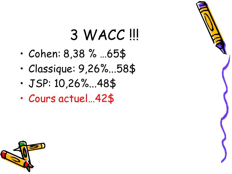 3 WACC !!! Cohen: 8,38 % …65$ Classique: 9,26%...58$ JSP: 10,26%...48$