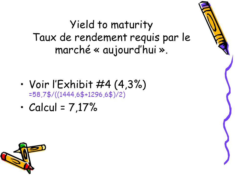 Yield to maturity Taux de rendement requis par le marché « aujourd'hui ».