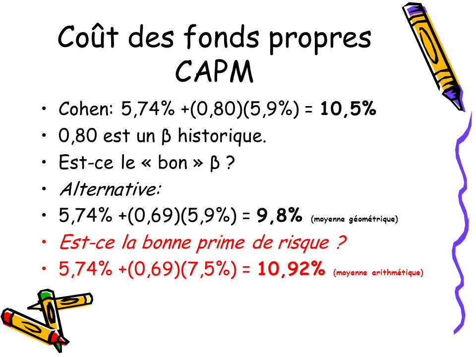Coût des fonds propres CAPM