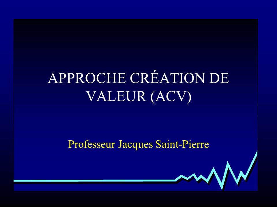 APPROCHE CRÉATION DE VALEUR (ACV)