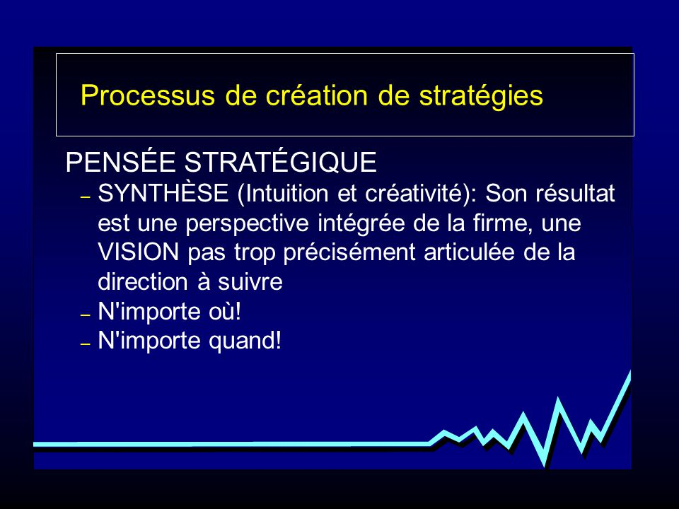 Processus de création de stratégies