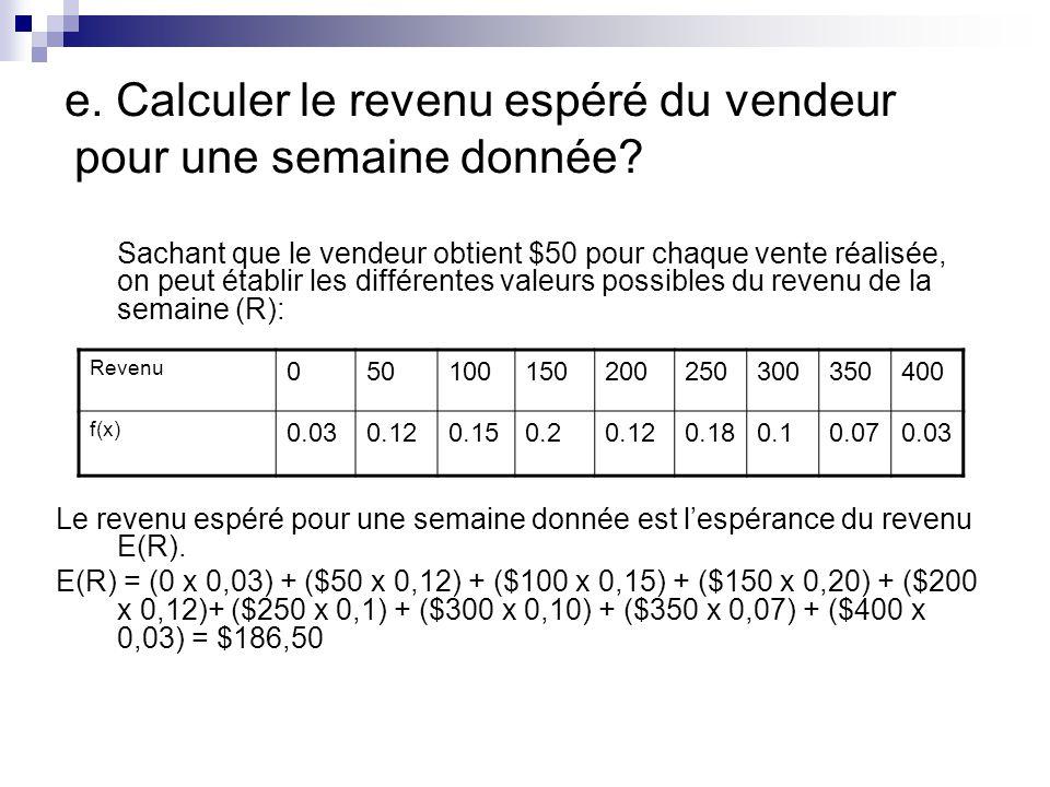 e. Calculer le revenu espéré du vendeur pour une semaine donnée