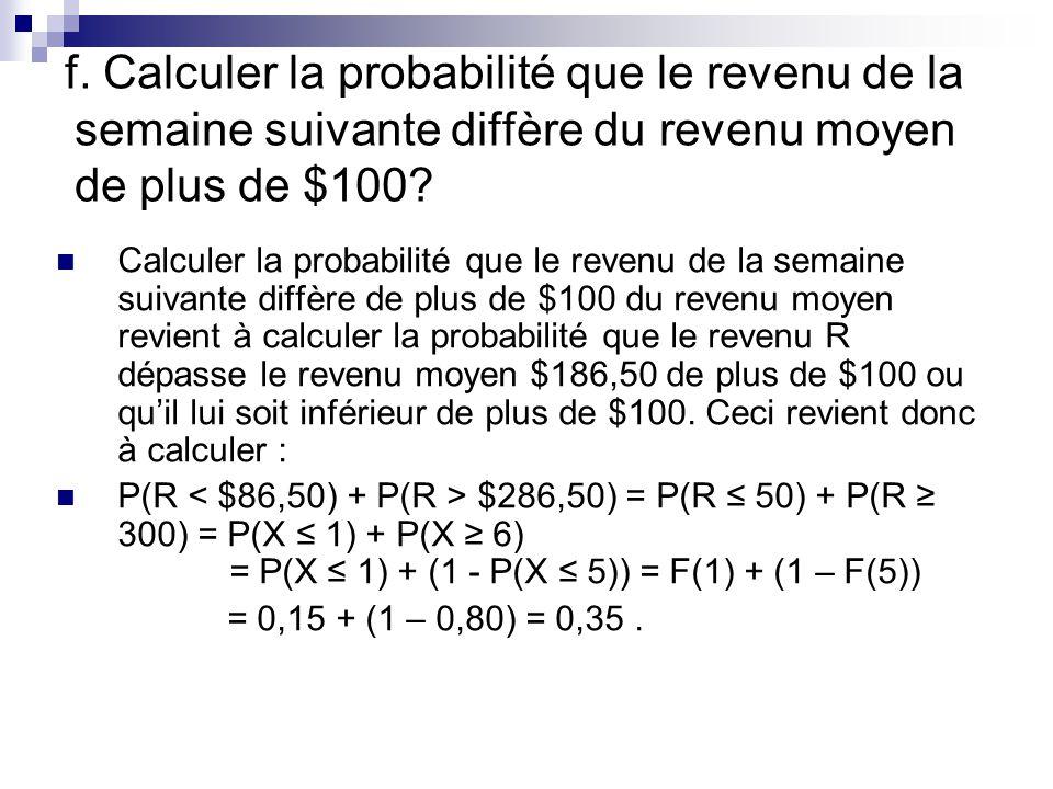 f. Calculer la probabilité que le revenu de la semaine suivante diffère du revenu moyen de plus de $100