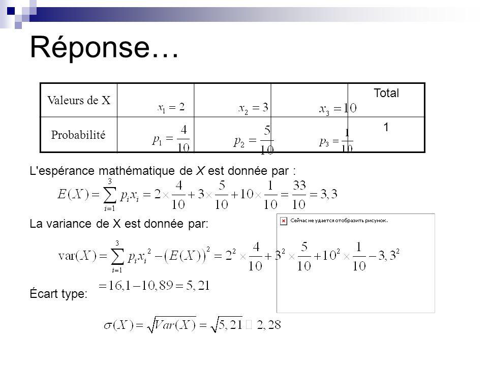 Réponse… Valeurs de X Total Probabilité 1