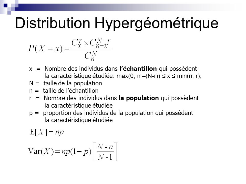 Distribution Hypergéométrique