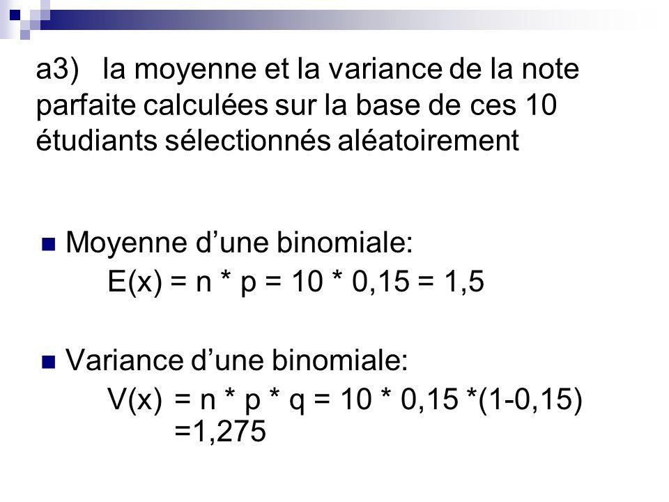 a3) la moyenne et la variance de la note parfaite calculées sur la base de ces 10 étudiants sélectionnés aléatoirement