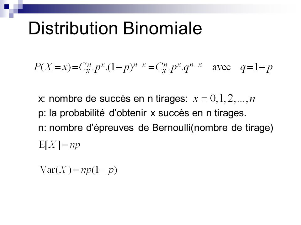 Distribution Binomiale