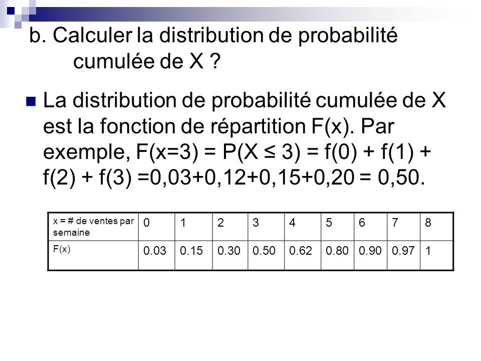 b. Calculer la distribution de probabilité cumulée de X