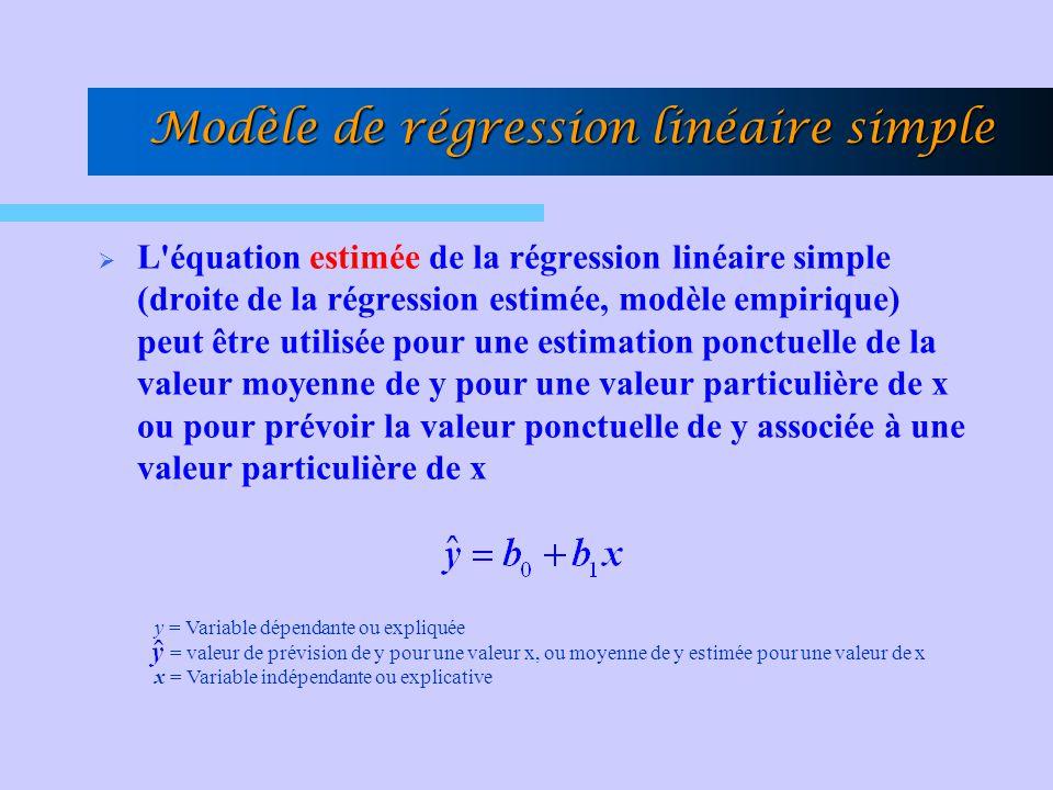 Modèle de régression linéaire simple
