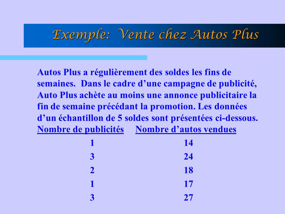 Exemple: Vente chez Autos Plus