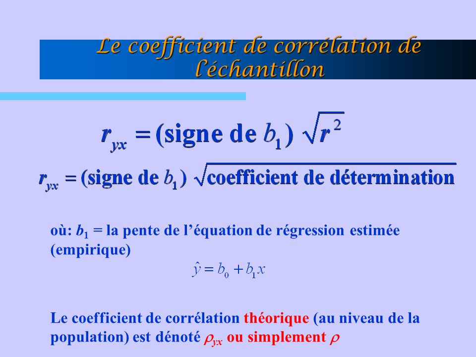 Le coefficient de corrélation de l'échantillon